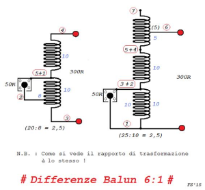 windom-balun1