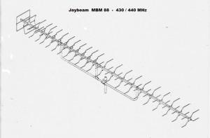 Disegno della Jaybeam MBM 88