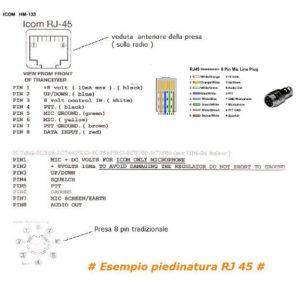 1-esempio-presa-rj-45